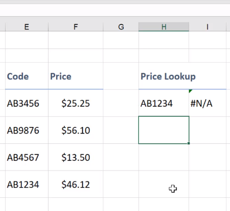 remove spaces in excel beginning of cell